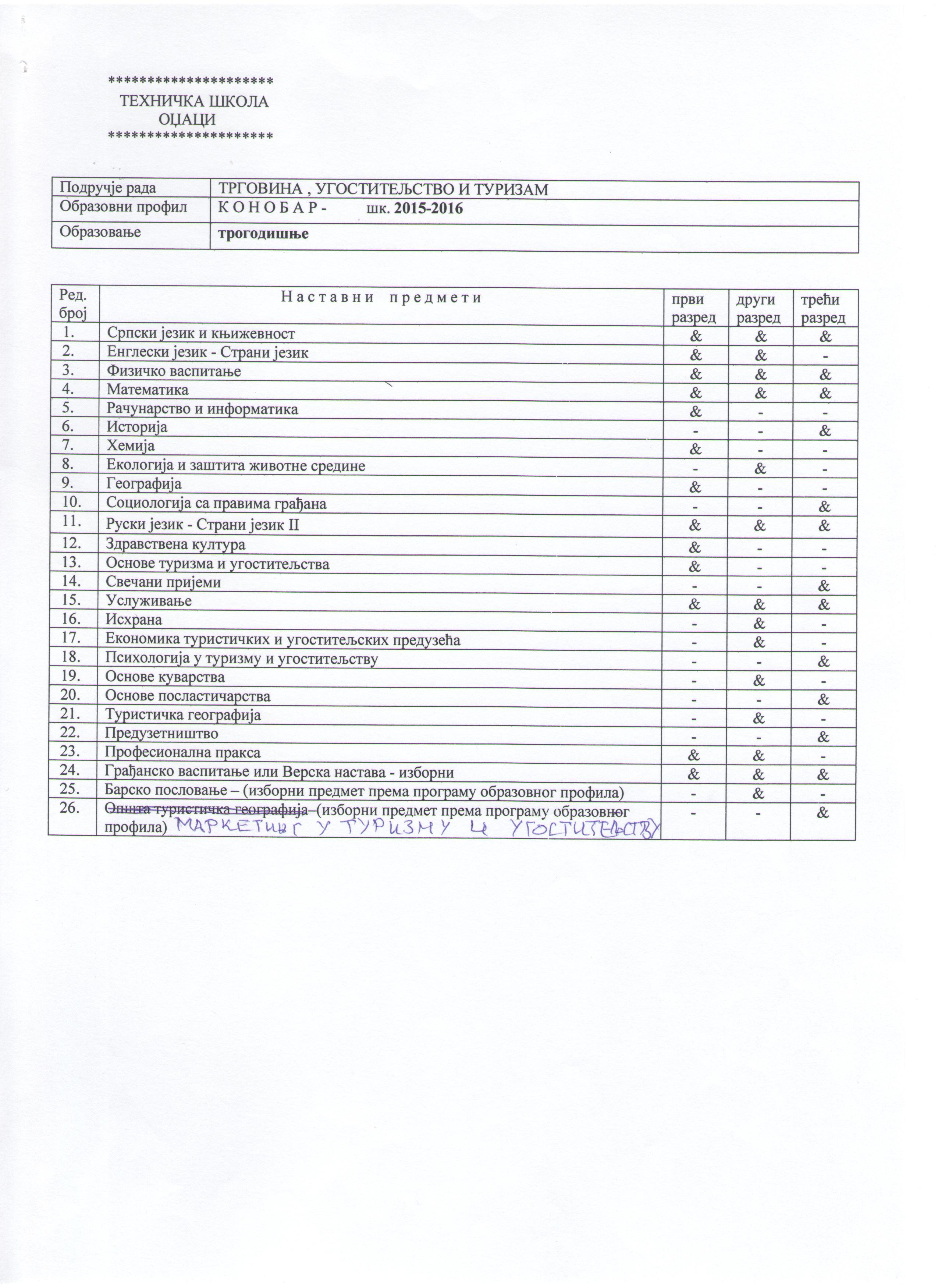 Наставни план и програм за образовни профил конобар 001